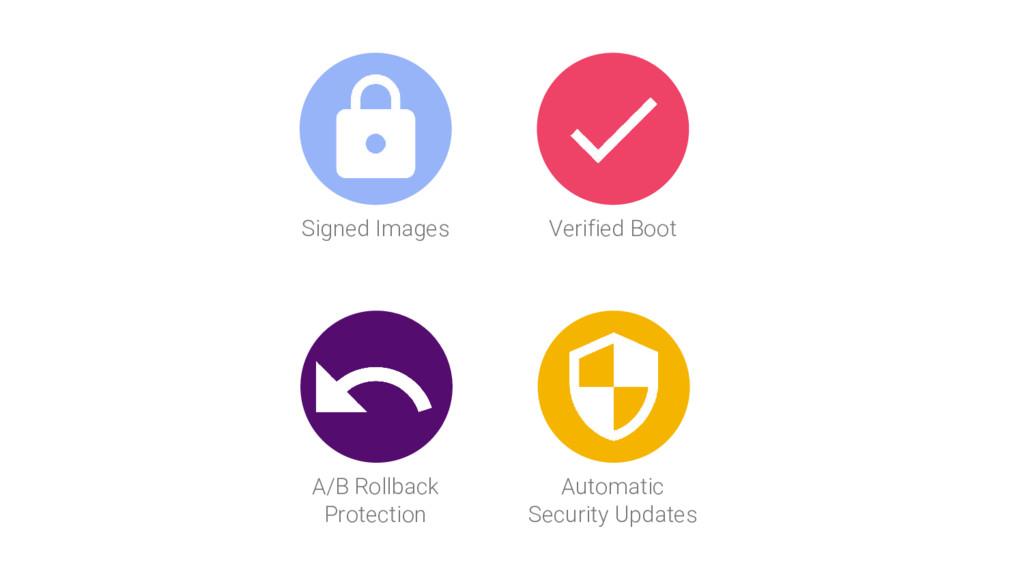 Automatic Security Updates Signed Images Verifi...