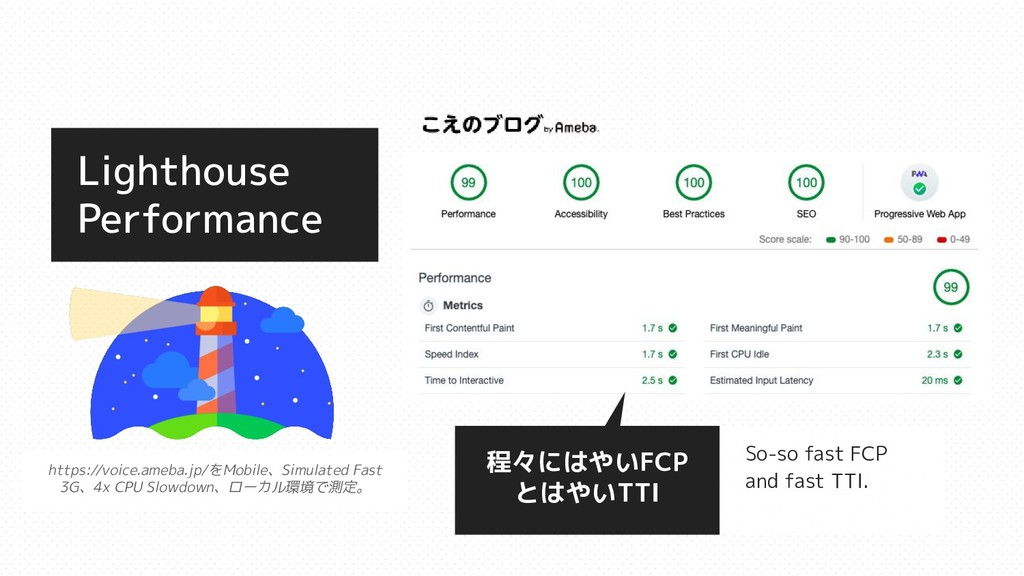 Lighthouse Performance 程々にはやいFCP とはやいTTI https:...