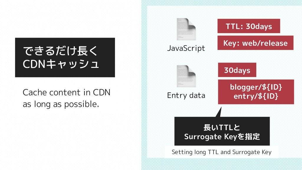 Cache content in CDN as long as possible. できるだけ...