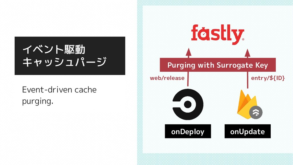 Event-driven cache purging. イベント駆動 キャッシュパージ onD...