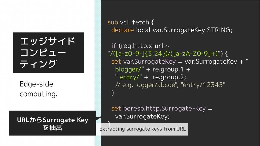 Edge-side computing. エッジサイド コンピュー ティング URLからSur...