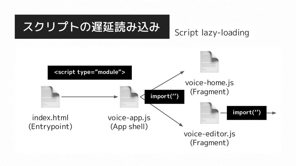 スクリプトの遅延読み込み index.html (Entrypoint) voice-app....