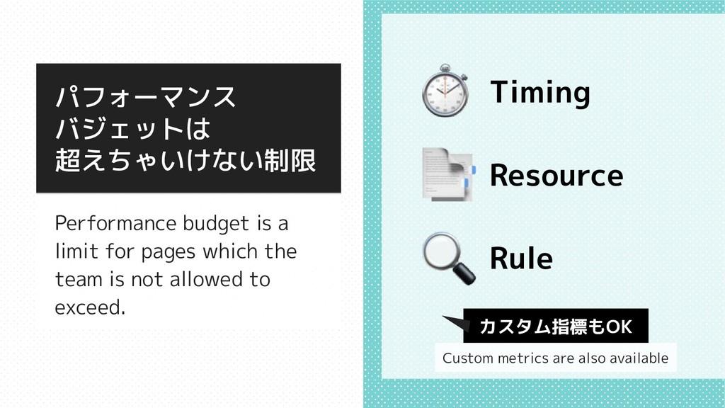 パフォーマンス バジェットは 超えちゃいけない制限 Performance budget is...
