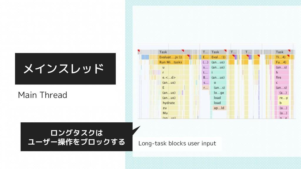 メインスレッド Main Thread ロングタスクは ユーザー操作をブロックする Long-...