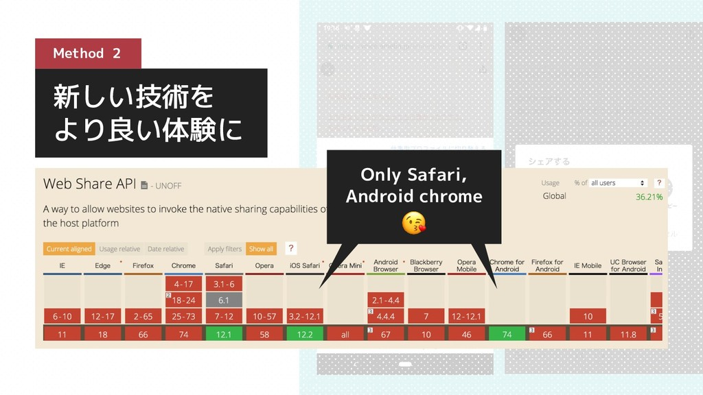 ● Web Share API Only Safari, Android chrome 新しい...