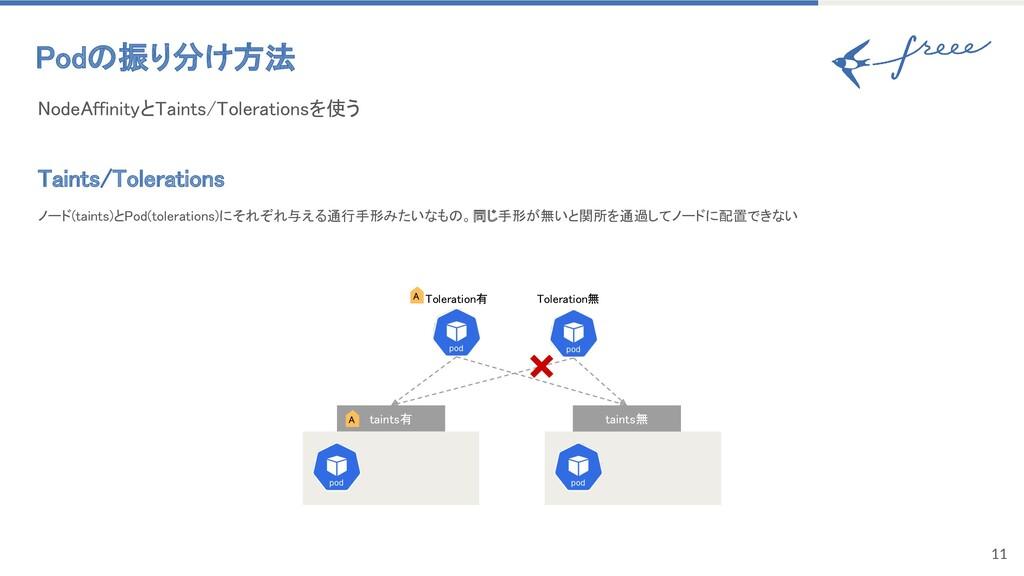 11 Podの振り分け方法 taints有 Taints/Tolerations ノード...