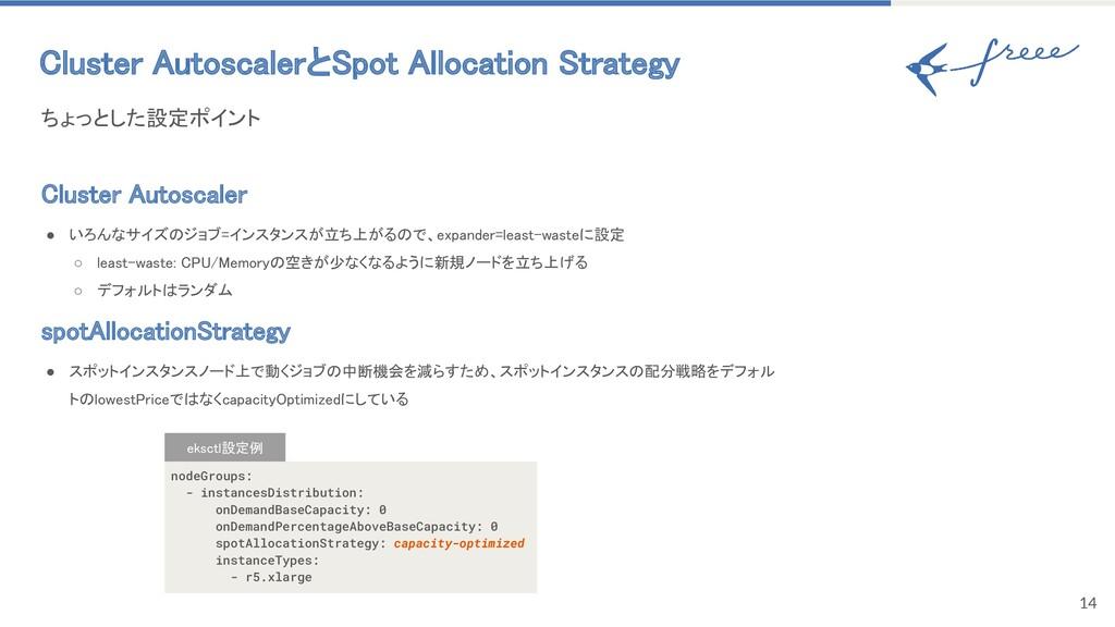 14 Cluster AutoscalerとSpot Allocation Strategy...