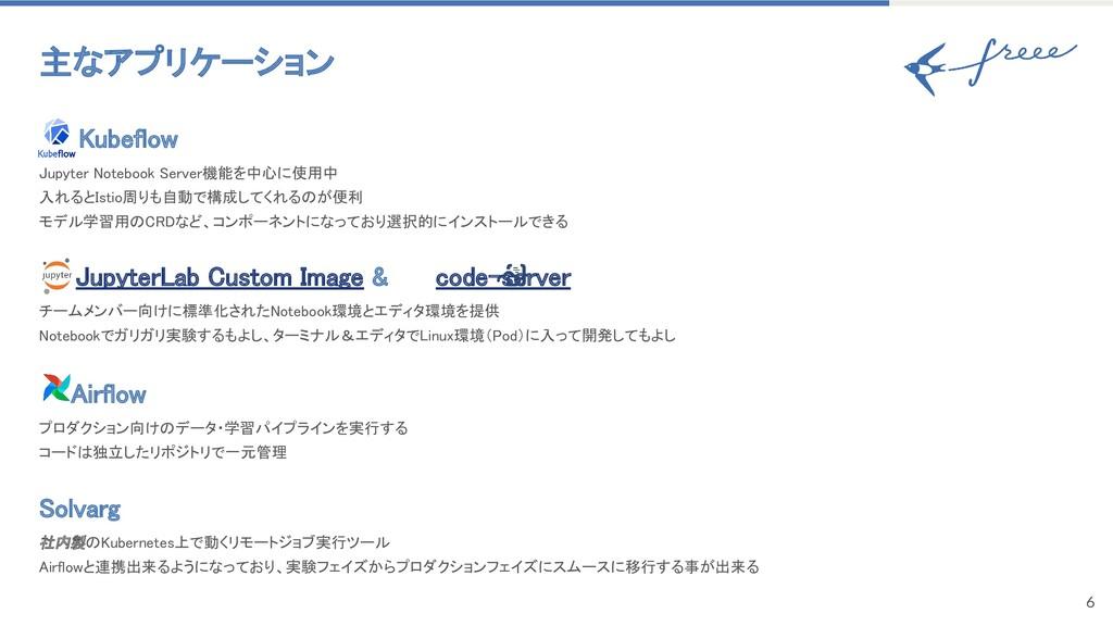 6 主なアプリケーション Kubeflow Jupyter Notebook Server...