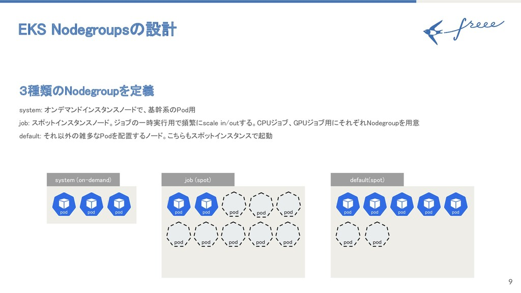 9 EKS Nodegroupsの設計