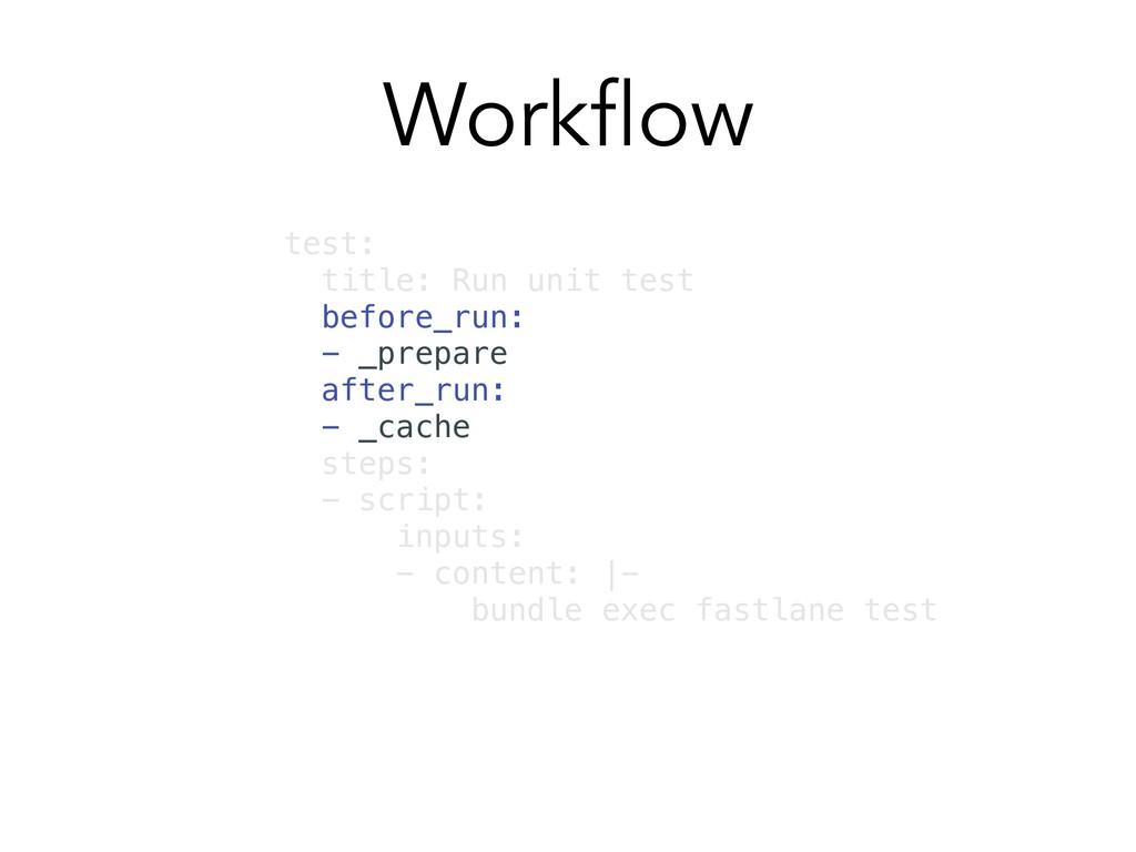 Workflow test: title: Run unit test before_run:...