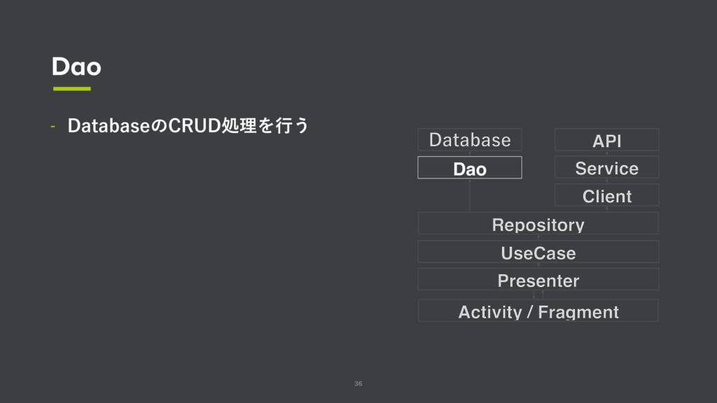 36 Dao Dao %BUBCBTF API Client Repository UseCa...