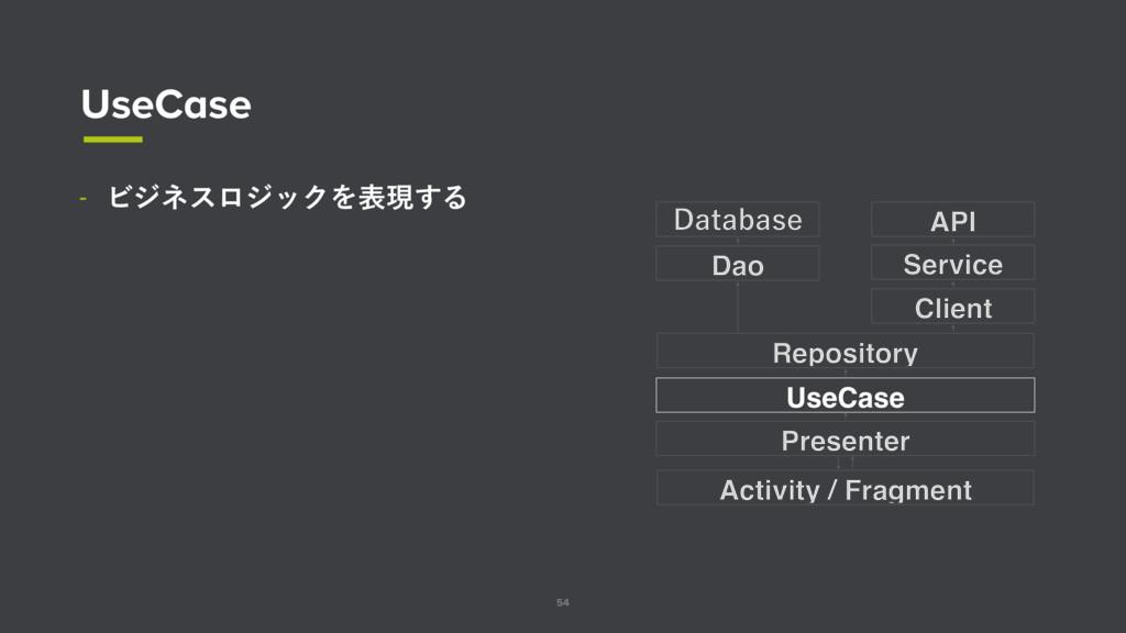 54 UseCase Dao %BUBCBTF API Client Repository U...