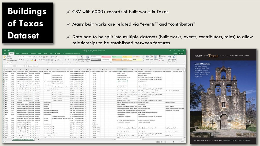  CSV with 6000+ records of built works in Texa...