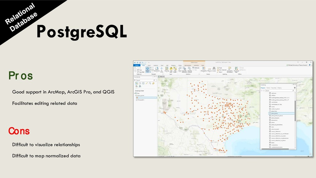 PostgreSQL Pr os Good support in ArcMap, ArcGIS...