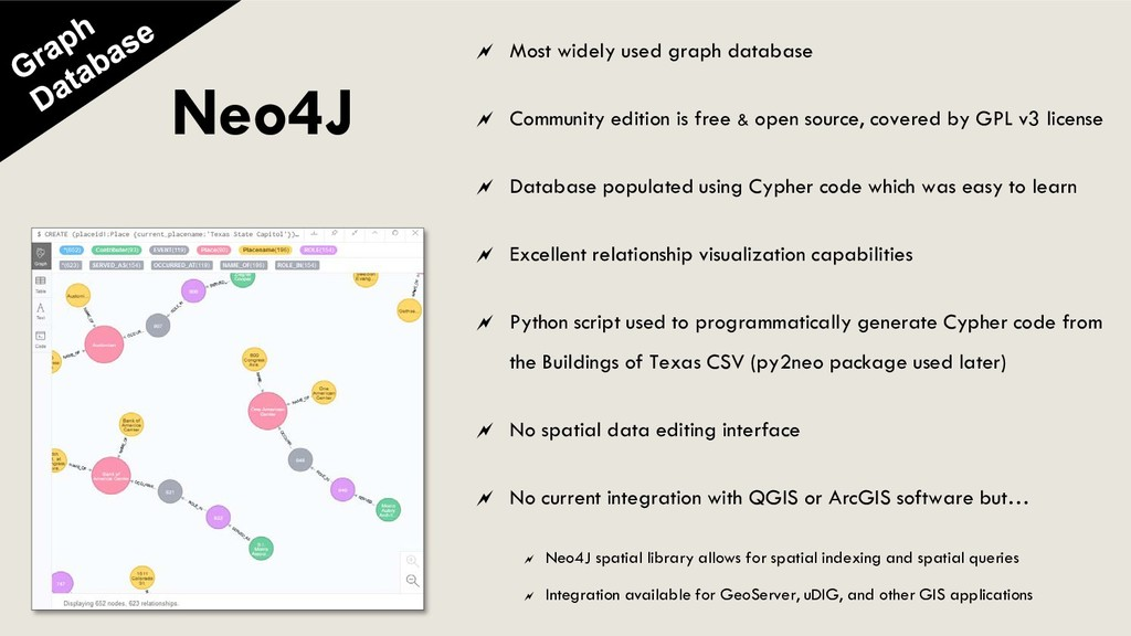 Neo4J  Most widely used graph database  Commu...