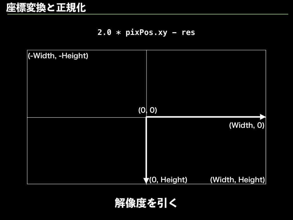 8JEUI  )FJHIU  8JEUI)FJHIU  2.0 *...