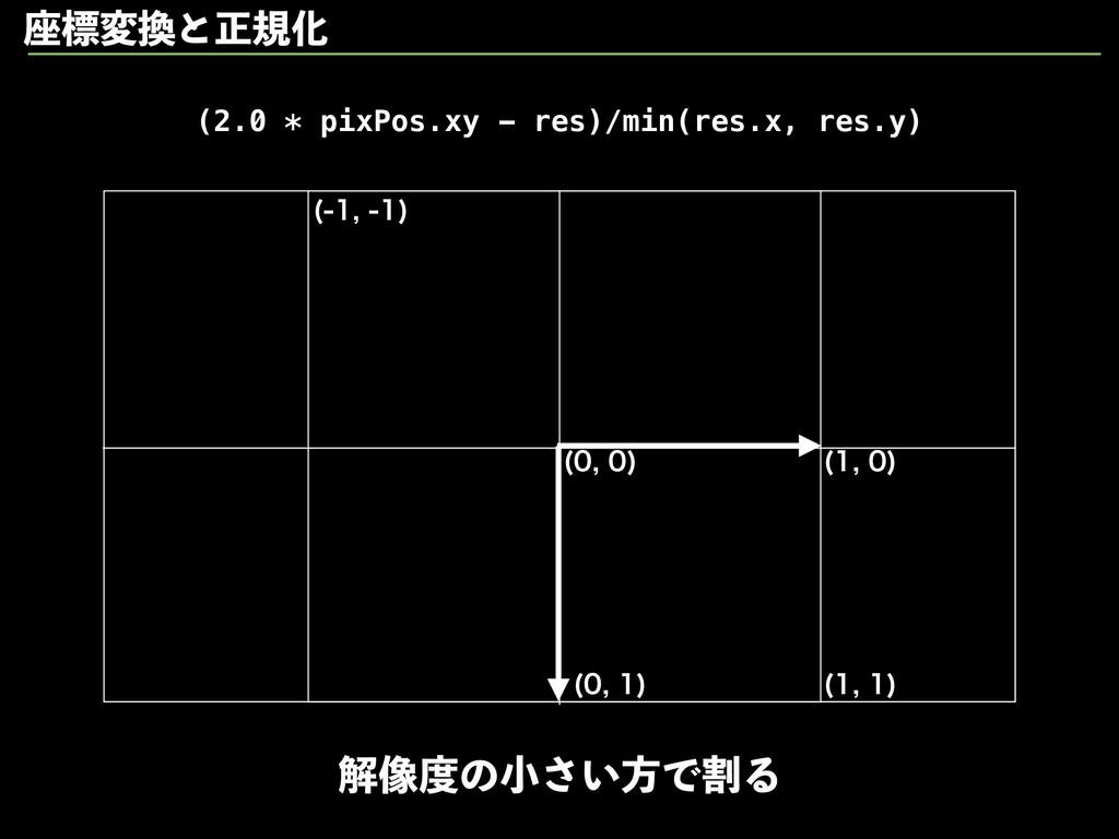 (2.0 * pixPos.xy - res)...