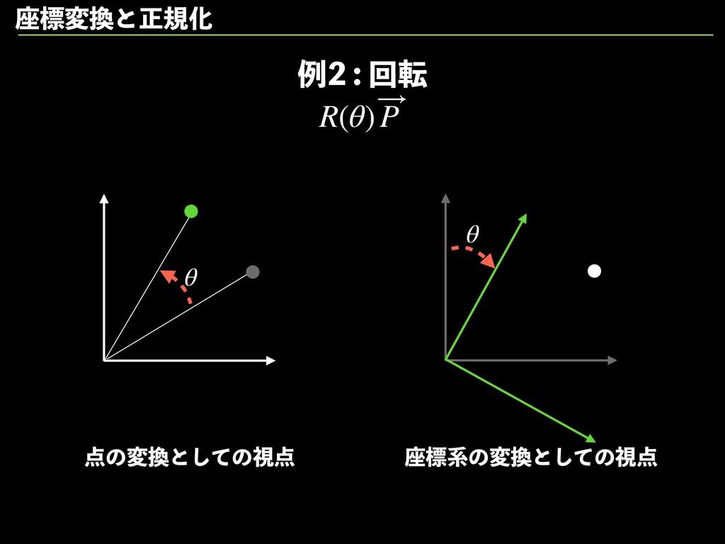 ྫճస ͷมͱͯ͠ͷࢹ ࠲ඪܥͷมͱͯ͠ͷࢹ θ θ R(θ) ⃗ P ࠲ඪ...
