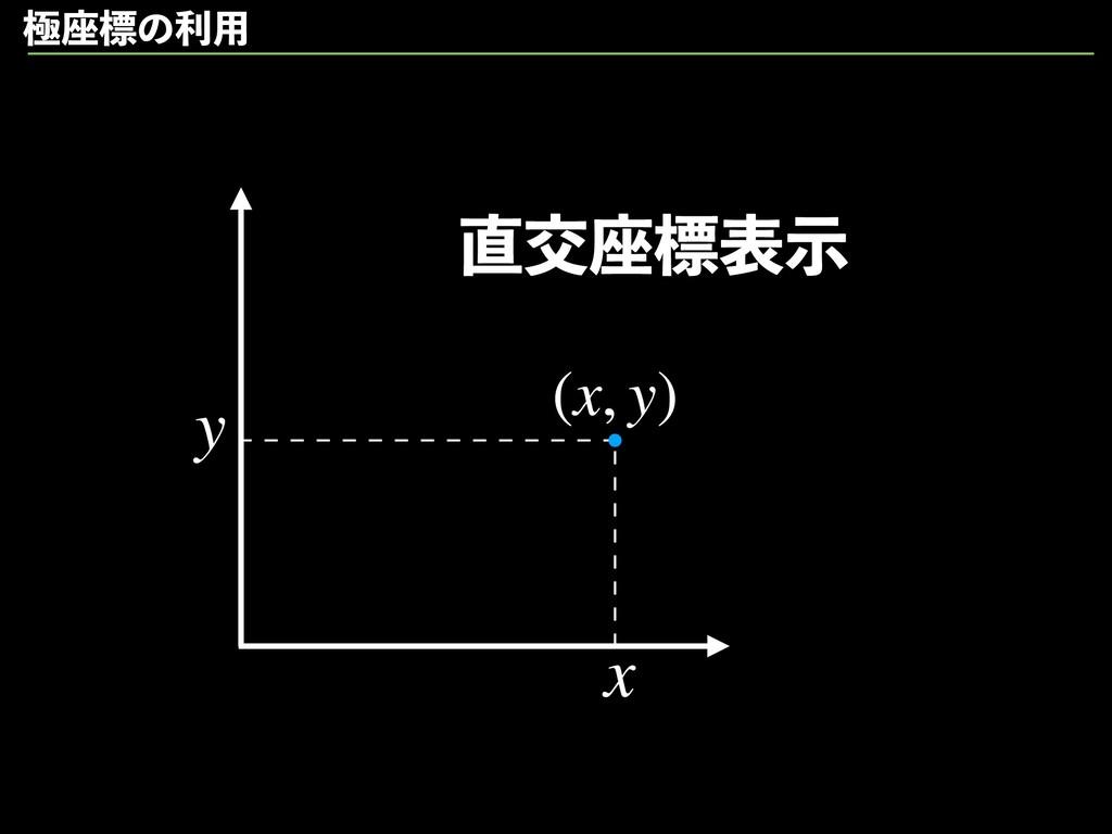 ۃ࠲ඪͷར༻ ަ࠲ඪදࣔ x y (x, y)