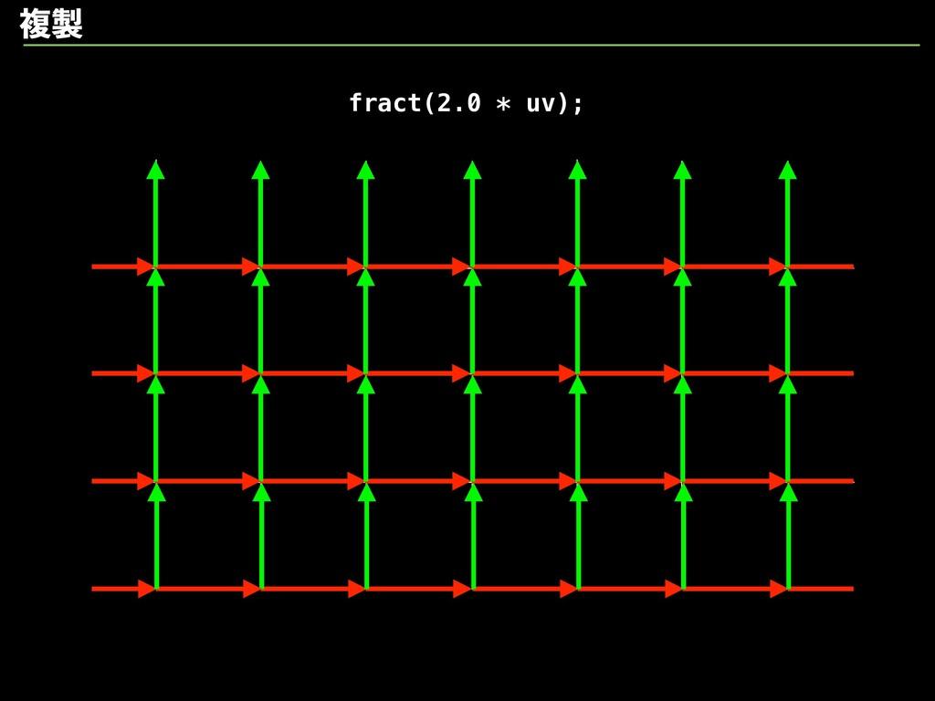 fract(2.0 * uv); ෳ