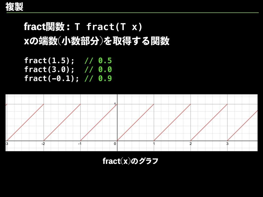 GSBDUؔ Yͷ খ෦ Λऔಘ͢Δؔ fract(1.5); // 0....