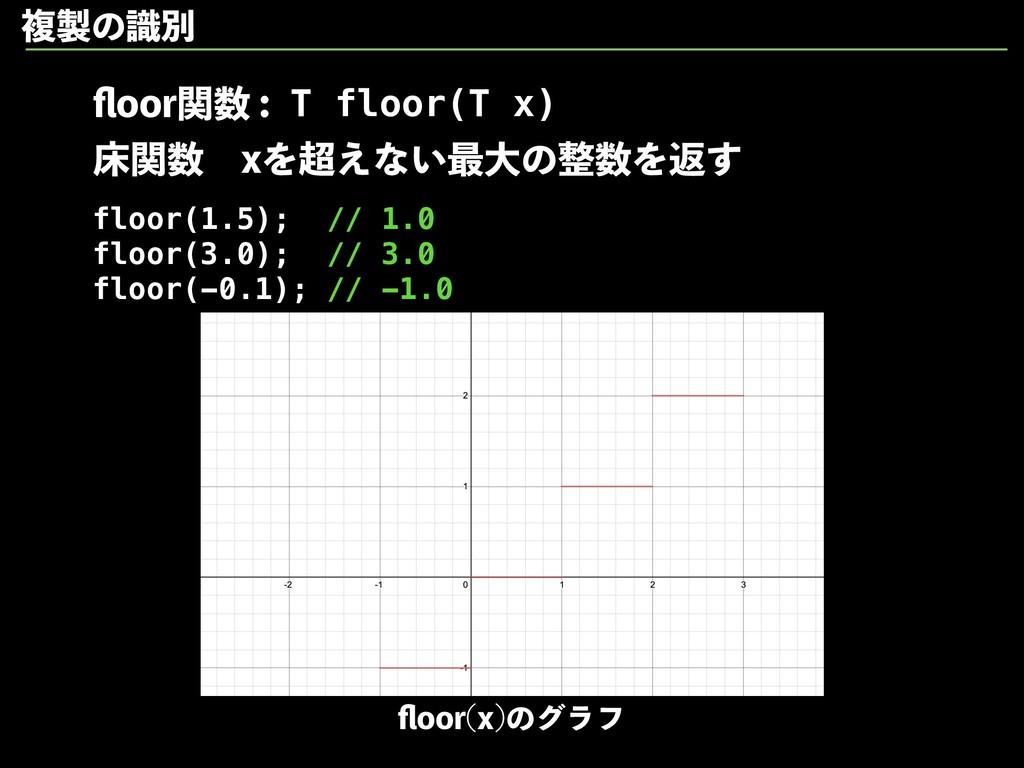 qPPSؔ চؔɹYΛ͑ͳ͍࠷େͷΛฦ͢ floor(1.5); // 1....