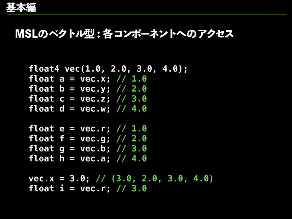 .4-ͷϕΫτϧܕ֤ίϯϙʔωϯτͷΞΫηε float4 vec(1.0, 2.0,...