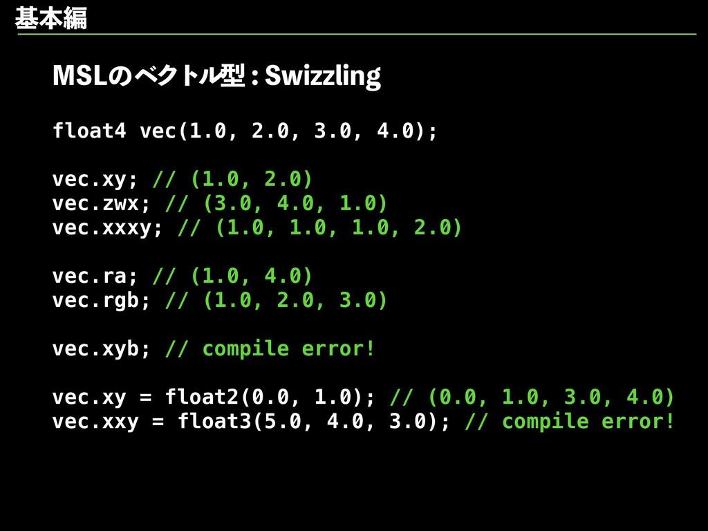 .4-ͷϕΫτϧܕ4XJ[[MJOH float4 vec(1.0, 2.0, 3.0,...
