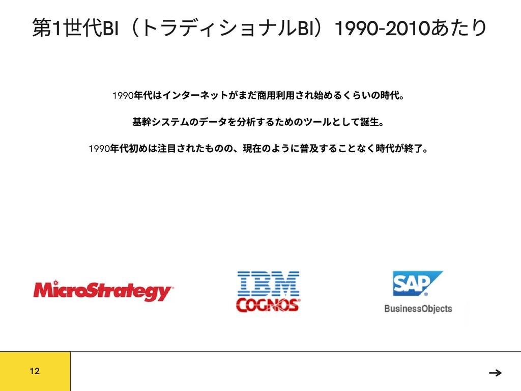 1 代BI (トラディショナルBI )1990-2010 あたり 1990 年代はインターネッ...