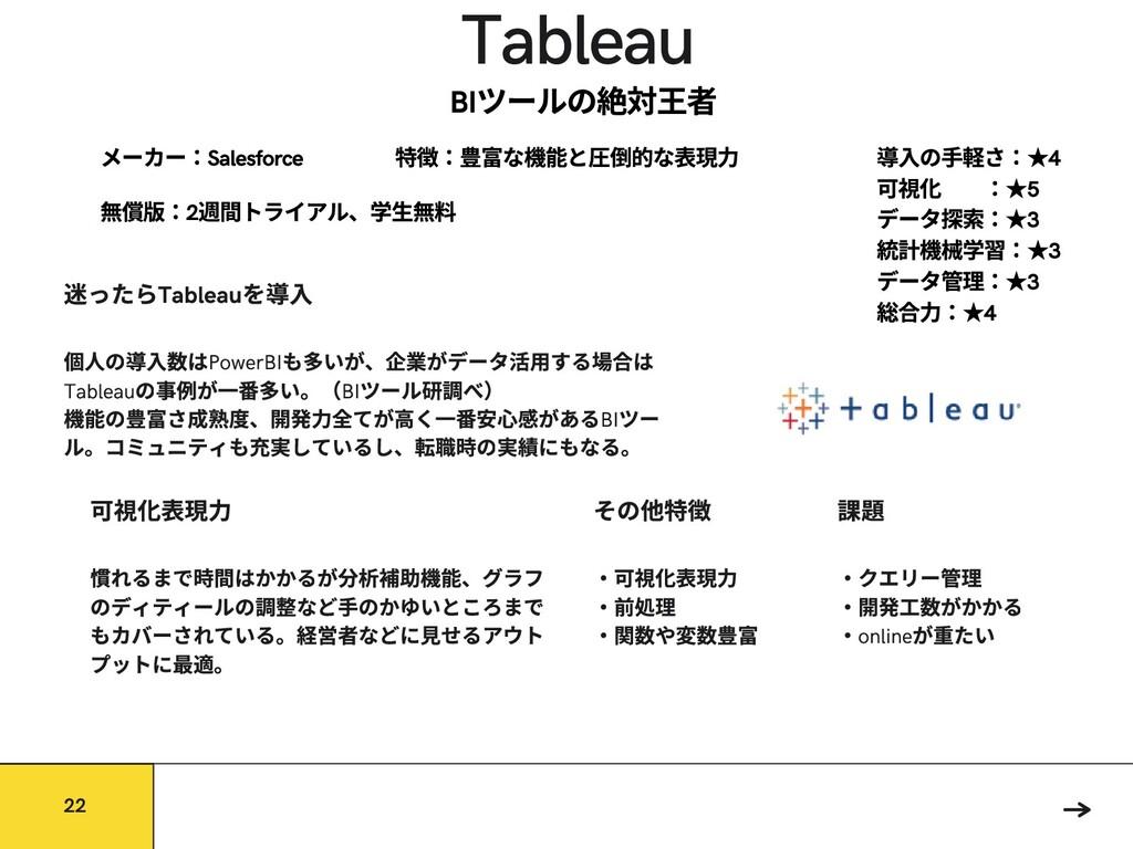 個 の はPowerBI も いが、 業がデータ活⽤する場 は Tableau の事例が⼀ い...