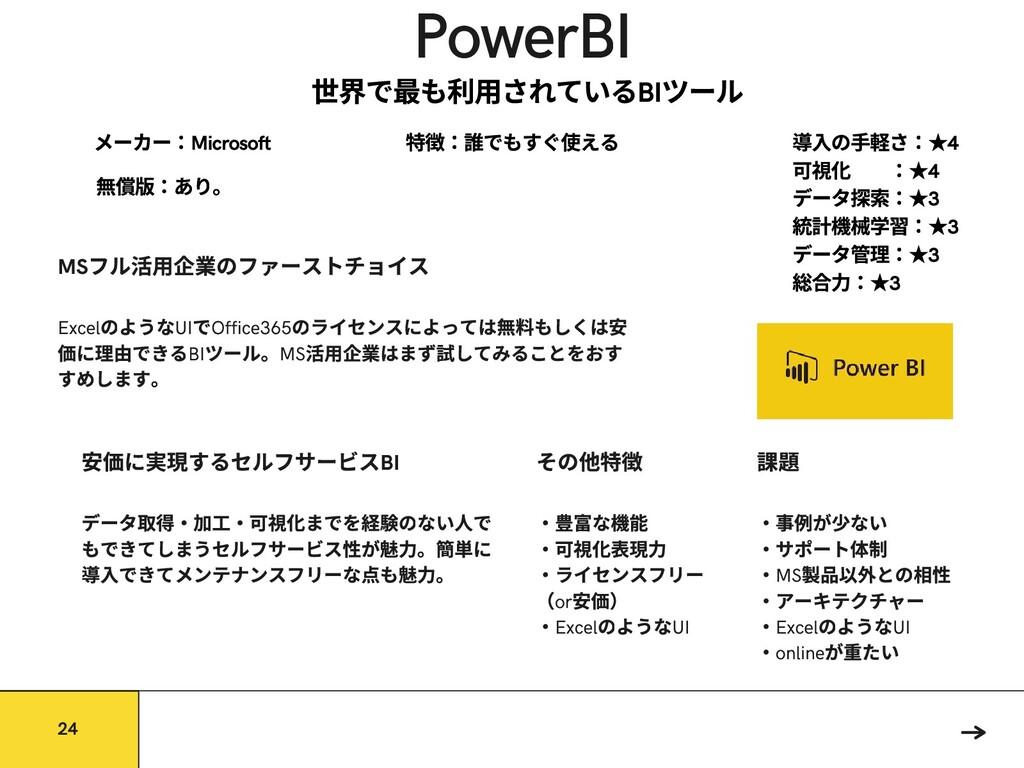 PowerBI データ 得・ ⼯・可 までを のない で もできてしまうセルフサービス性が ⼒...