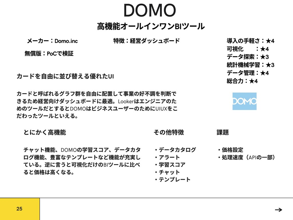 DOMO チャット 、DOMO の スコア、データカタ ログ 、 なテンプレートなど が し ...
