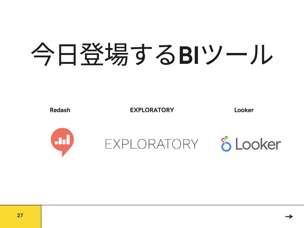 ⽇ 場するBI ツール 27 Redash EXPLORATORY Looker