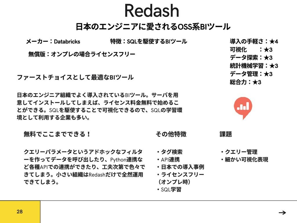 Redash クエリーパラメータというアドホックなフィルタ ーを作ってデータを呼び したり、P...