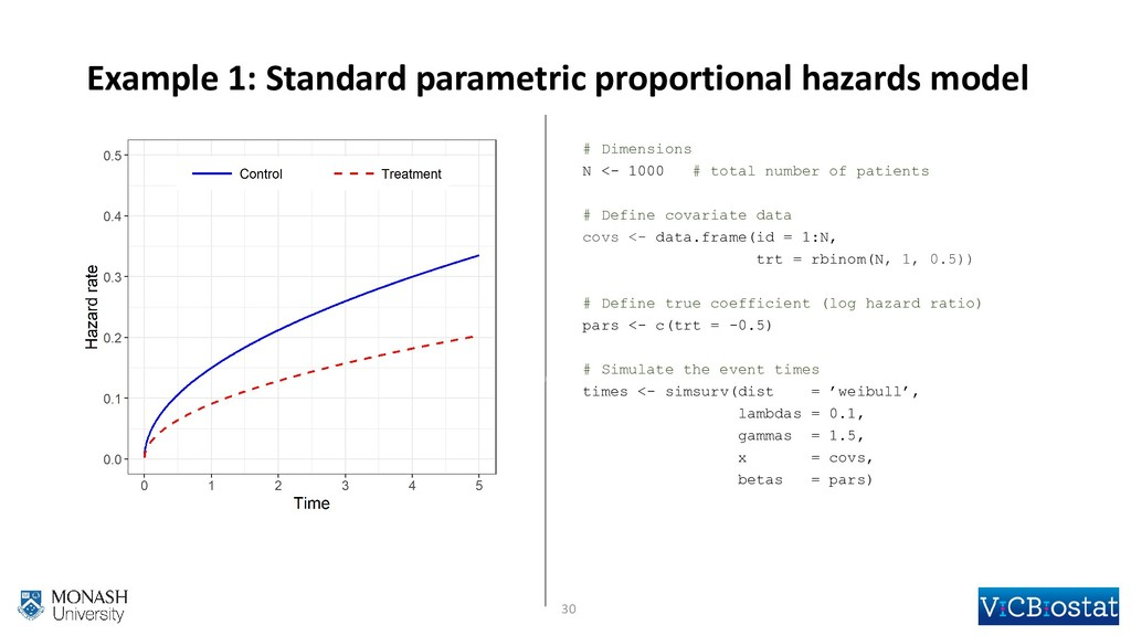 Example 1: Standard parametric proportional haz...