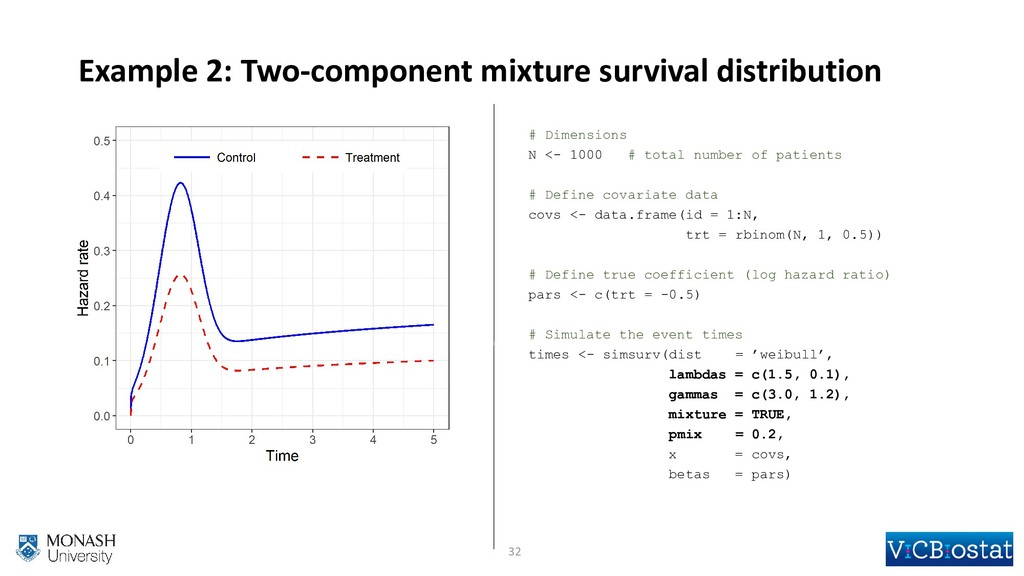Example 2: Two-component mixture survival distr...