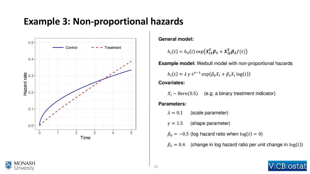 33 General model: ℎ  = ℎ0  exp    +    () Examp...