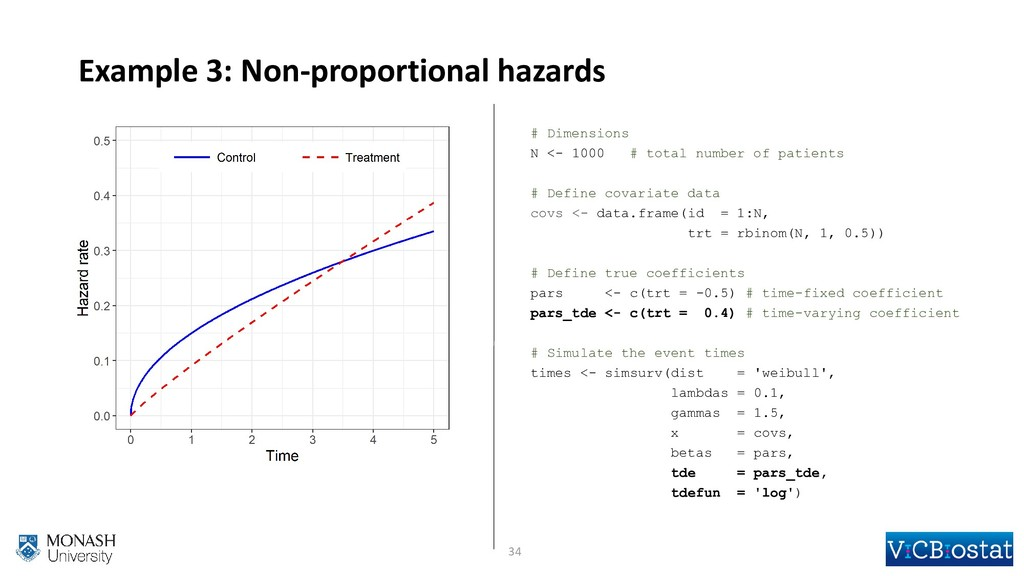 34 Example 3: Non-proportional hazards # Dimens...