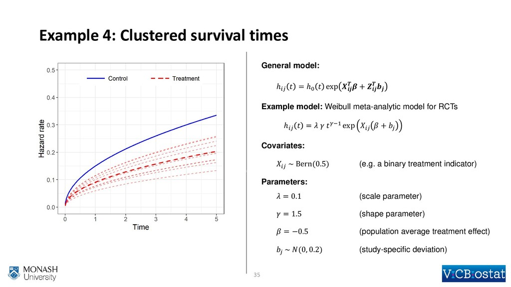 35 Example 4: Clustered survival times General ...
