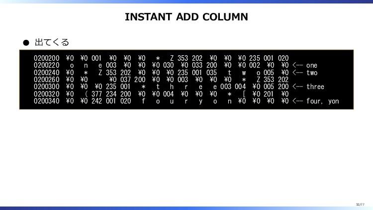 INSTANT ADD COLUMN 出てくる 0200200 \0 \0 001 \0 \0...