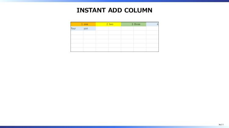 INSTANT ADD COLUMN 34/77