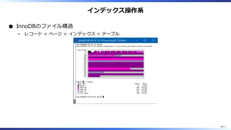インデックス操作系 InnoDBのファイル構造 レコード < ページ < インデックス < テ...
