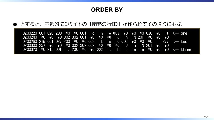 ORDER BY とすると、内部的に6バイトの「暗黙の行ID」が作られてその通りに並ぶ 020...