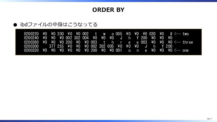 ORDER BY ibdファイルの中身はこうなってる 0200220 \0 \0 200 \0...