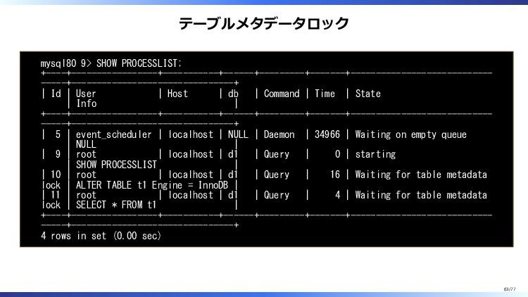 テーブルメタデータロック mysql80 9> SHOW PROCESSLIST; +----...