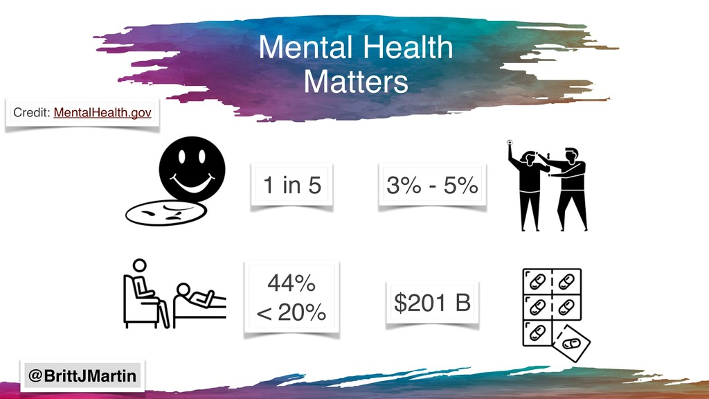 Mental Health Matters 1 in 5 44% < 20% Credit: ...