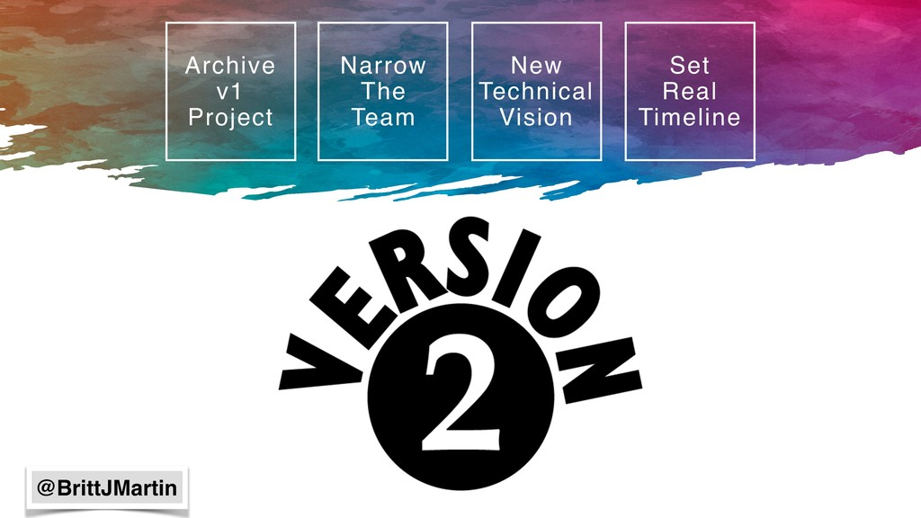 Narrow The Team Set Real Timeline Archive v1 Pr...