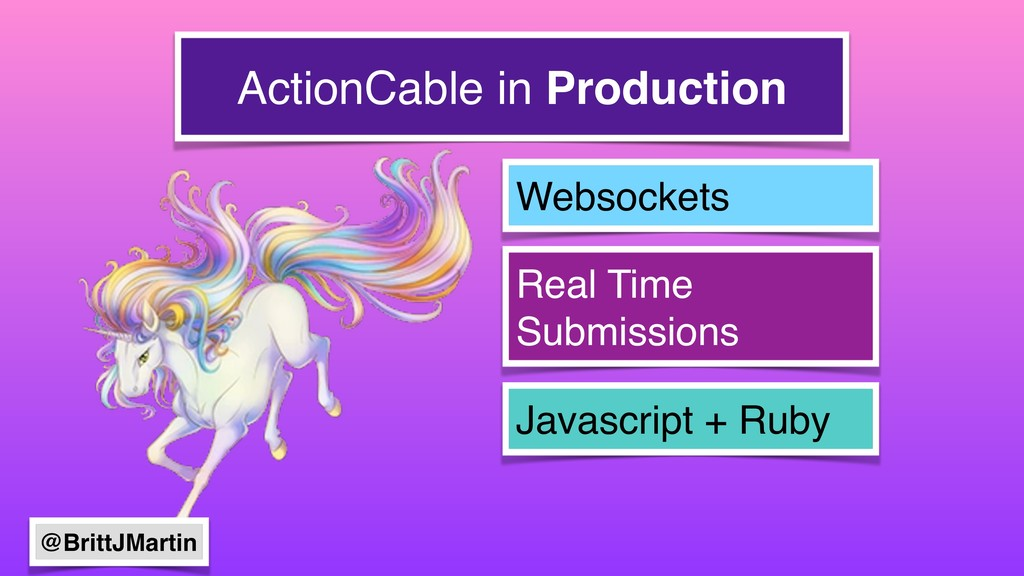 ActionCable in Production Real Time Submissions...