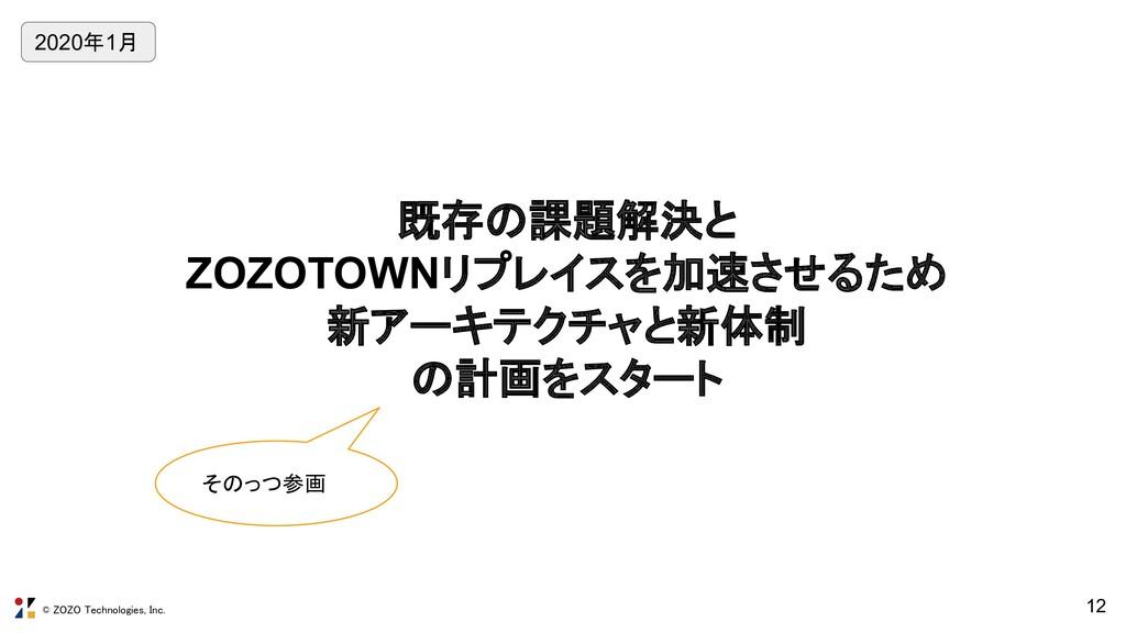 © ZOZO Technologies, Inc. 既存の課題解決と ZOZOTOWNリプレイ...