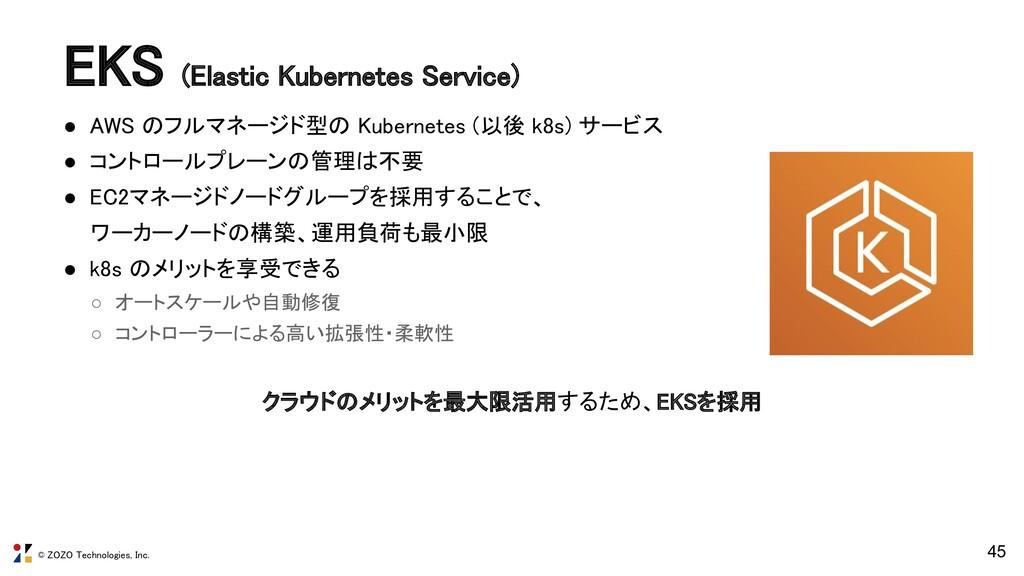 © ZOZO Technologies, Inc. EKS (Elastic Kubernet...